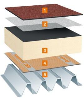 układ warstw dach przemysłowy