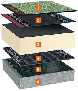 układ warstw dach tradycyjny